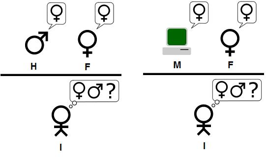 Turing 100 Ans Apr 232 S Sa Naissance Blog Enseignant Des Maths