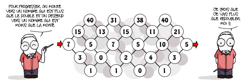 gag1356
